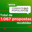 O prazo para envio de proposta pela população para aConsultaPopular 2021terminou na terça-feira (12/10) com 1067 sugestõesde projetos encaminhados. O […]